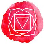 Get grounded with Muladhara – The Root Chakra