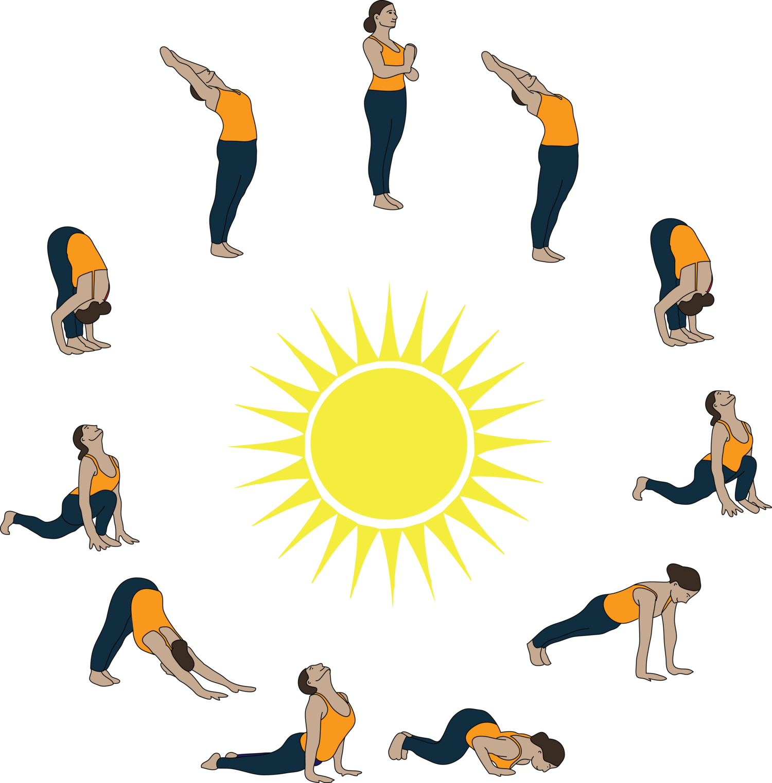 Sun+Salutation+Complete+(orange) - YogaHub